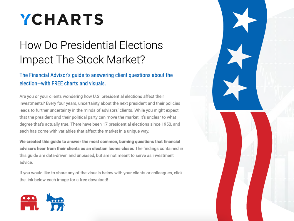 How Elections Impact The Market Title Image